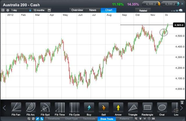20121212 xjo