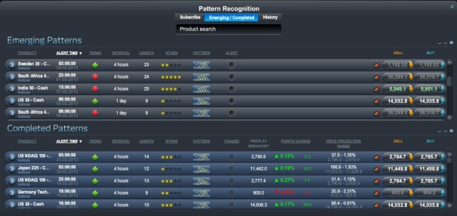 CMC Tracker Pattern Recognition Tool