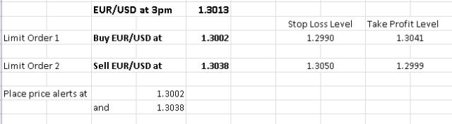 20130603 prices